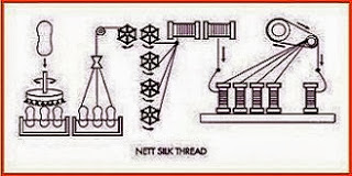 nett silk production