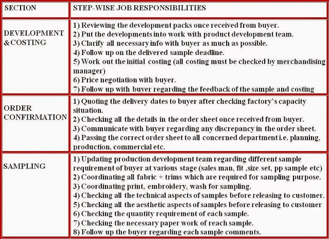 merchandiser job responsibilities01
