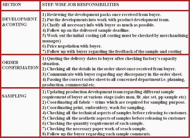 merchandiser job responsibilities01