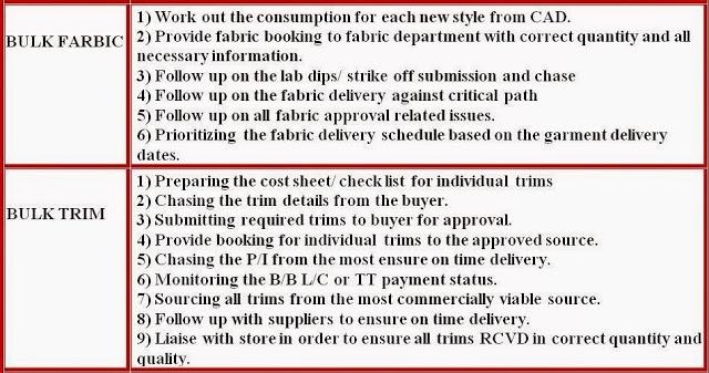 merchandiser job responsibilities02