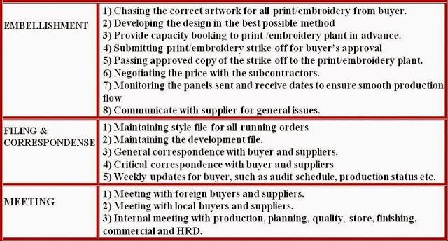 merchandiser job responsibilities03